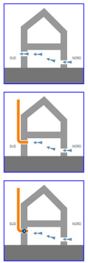 Prevenzione gas radon